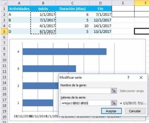Cómo Crear Una Gráfica De Gantt En Excel