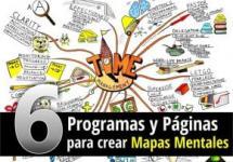 Software y paginas para hacer mapas mentales